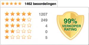 247sexdate.nl_beoordeling